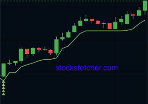 supertrend indicator example 1