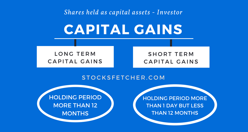 capital gains classification