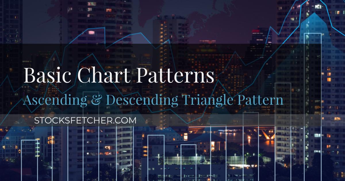 Ascending Descending Triangle Pattern